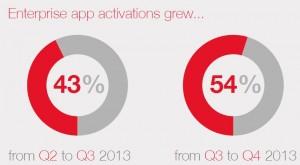 url - Mobile Enterprise Apps as Business Accelerators