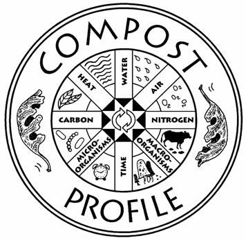 Dutchess County Home Composting Manual