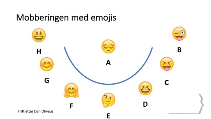 mobberingen emojis