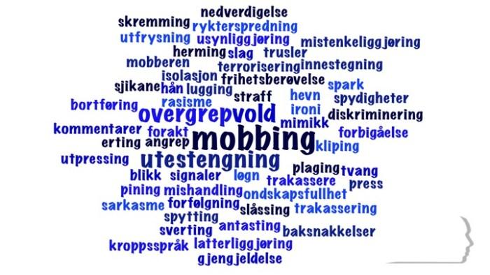 ordsky mobbing