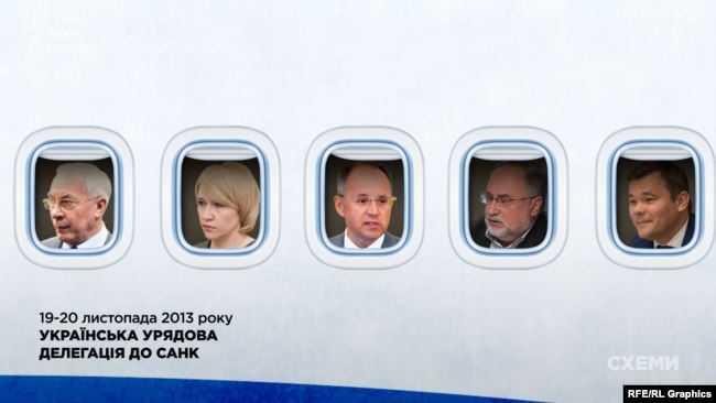 Люстровані посадовці часів Януковича та соратники Азарова отримали високі посади за Зеленського – «Схеми»