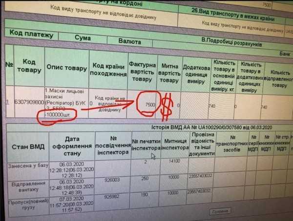 Митниця опублікувала перелік ліків і медобладнання, які будуть ввозити в Україну без мита і ПДВ - Цензор.НЕТ 3807