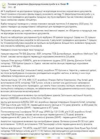 Владислава Магалецкая – как «сгущаются тучи» над главой Госпродпотребслужбы