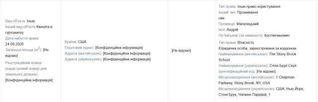 Владислава Магалецкая – деловые связи и ближайшее окружение главы Госпотребслужбы Украины, - СМИ