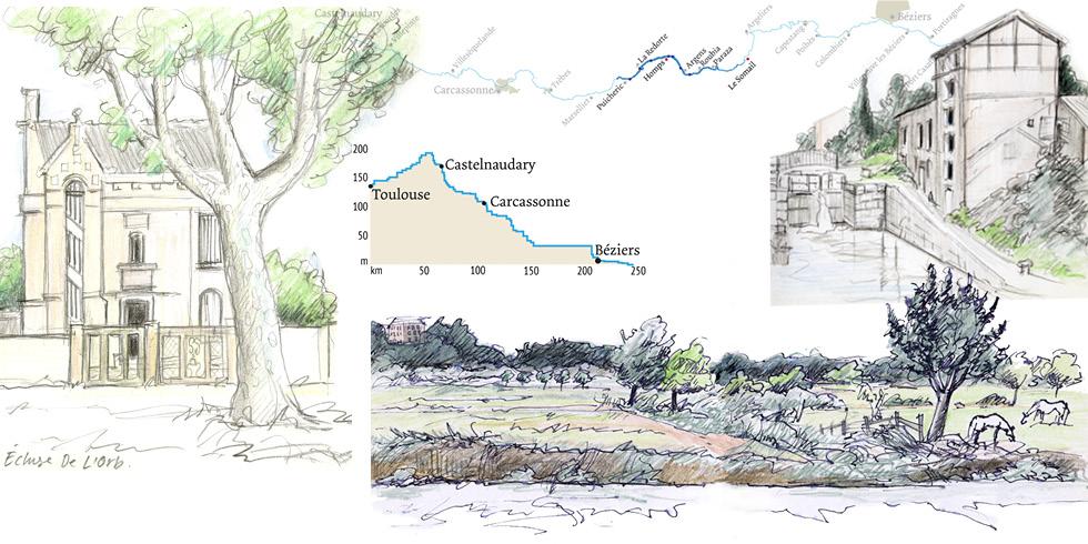 Canal du Midi - tegninger