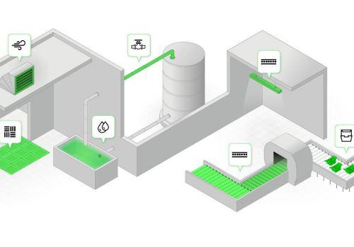Fabrik – Isometri