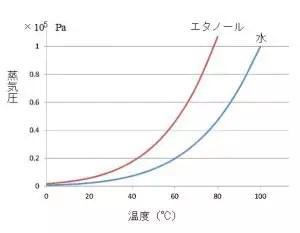 joukiatu-2