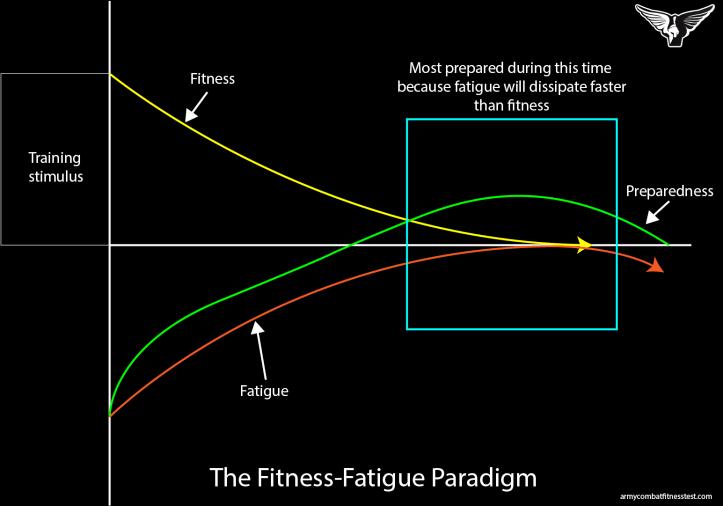 Figure6-FitFat.png