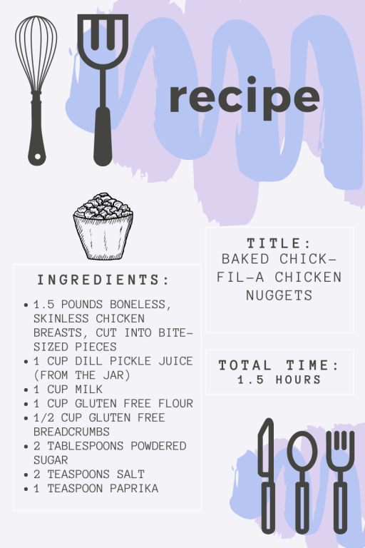 Recipe Card-Baked Chick-Fil-A Chicken Nuggets