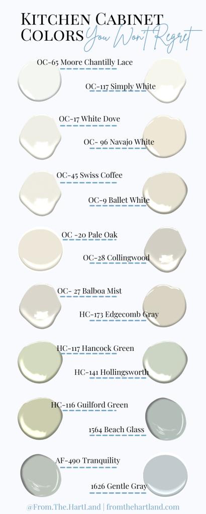 Kitchen Cabinet Colors You Won't Regret