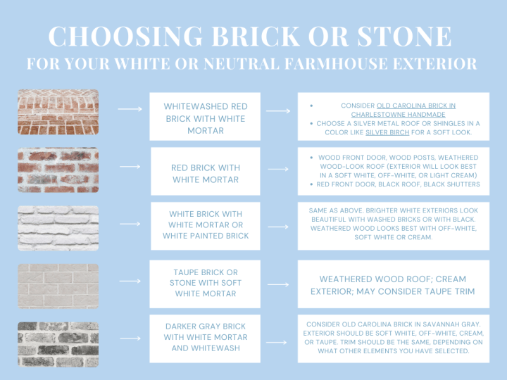 How to choose brick or stone for a white or neutral farmhouse exterior