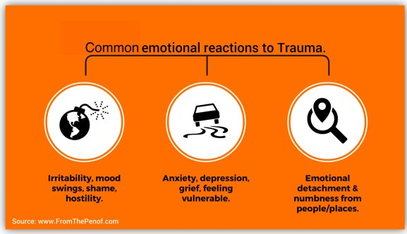 emotional behaviours in response to to many threats