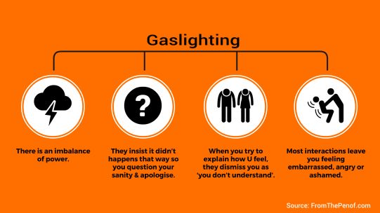 gaslighting infograph red flag professional behaviour
