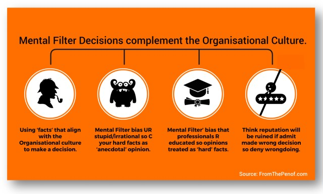 mental filter infograph red flag professional behaviour from the pen of