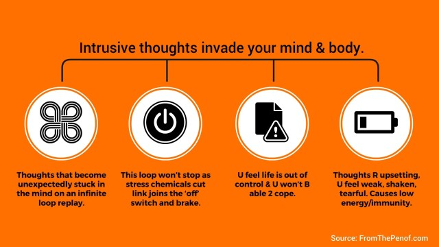 red flag behaviour changes intrusive thoughts infograph