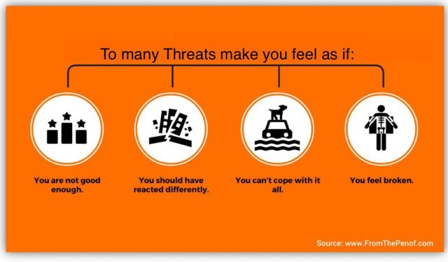 threat response behaviours info graph red flag behaviour change from the  pen of