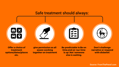 safe health treatment should always infograh from the pen of