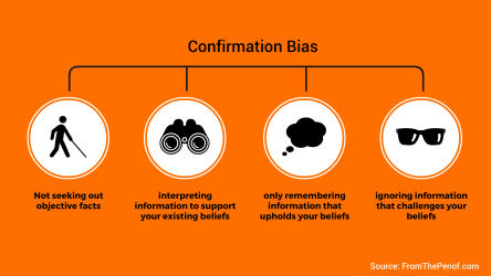 confirmation bias in the nhs complaints process