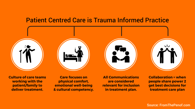 trauma informed practice is patient centered care