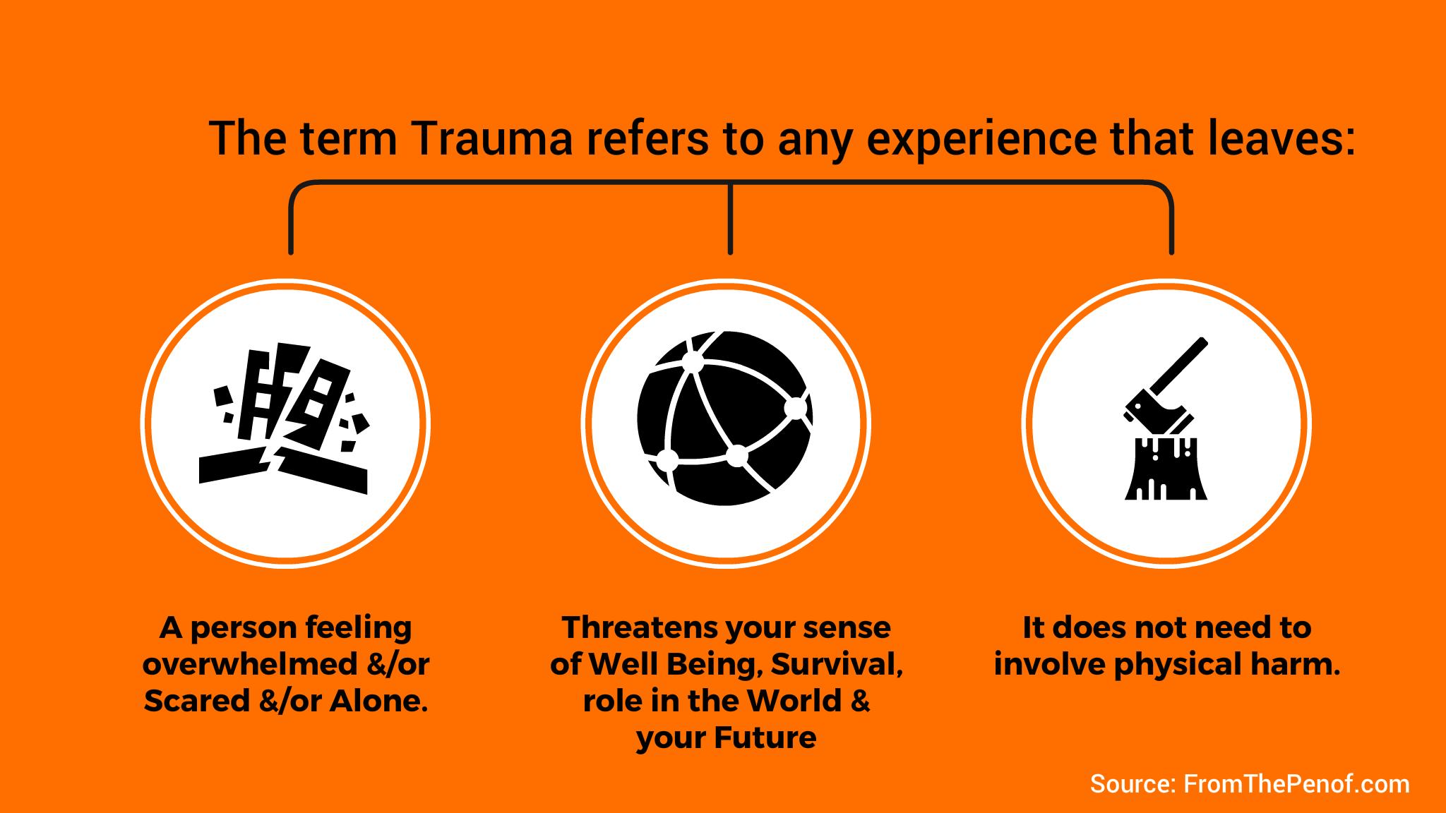 definition trauma infograph