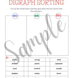 Digraphs WH [ 2000 x 1545 Pixel ]