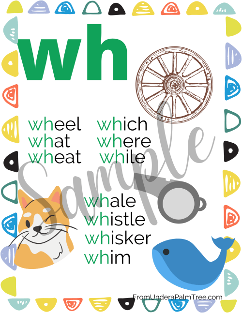 small resolution of Digraphs WH