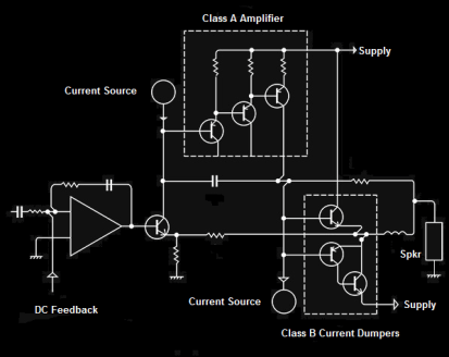 Amplifier Classes-A Quick Primer Course - From Vinyl To Plastic