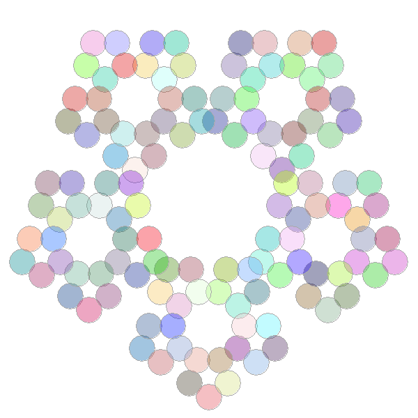Generated with R #rstats