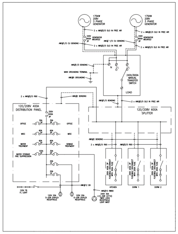 Electrical Control Enclosures. Diagram. Auto Wiring Diagram
