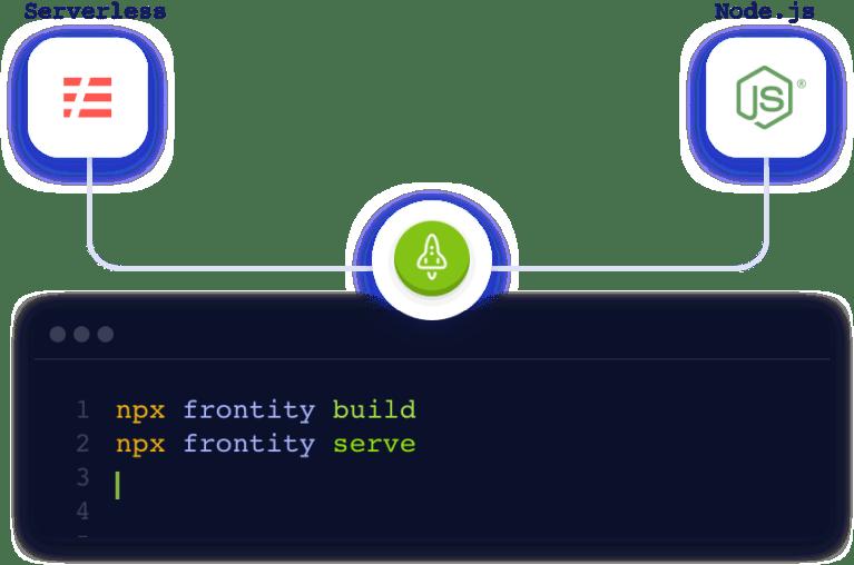 deployment-asset.png?w=768&ssl=1