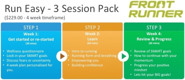 Run Easy 3 Session Pack