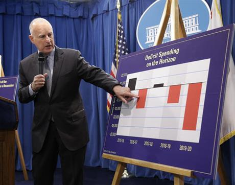 FILE - In this May 13, 2016, file photo, California Gov. Jerry Brown gestures to a chart showing possible future deficit spending as he discusses his revised 2016-17 state budget plan in Sacramento, Calif. Brown is scheduled to release his opening budget proposal Tuesday, Jan. 10, 2017, which will reveal his plans to prepare for possible steep cuts in federal funding for health care and other public services. (AP Photo/Rich Pedroncelli, File)