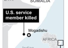 Graphic shows location of U.S. service member killed in Somalia; 1c x 2 inches; 46.5 mm x 50 mm;