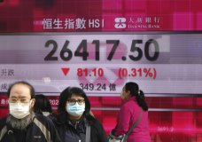 People wearing face masks walk past a bank's electronic board showing the Hong Kong share index in Hong Kong, Monday, Dec. 21, 2020. Shares have started the week out on a sour note in Asia as worsening coronavirus outbreaks overshadow news that U.S. lawmakers finally have a deal on more support for American families and businesses.(AP Photo/Kin Cheung)
