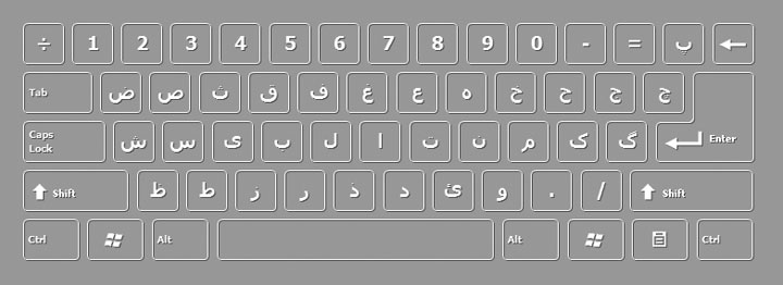 DOWNLOAD ON-SCREEN FARSI KEYBOARD FOR FREE! دانلود کتابهای