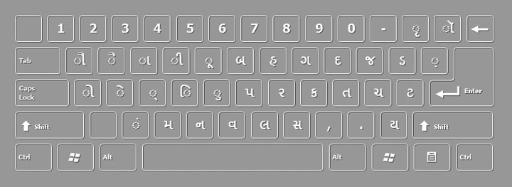 DOWNLOAD ON-SCREEN GUDJARATI KEYBOARD FOR FREE