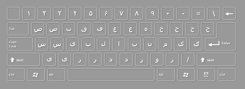 DOWNLOAD ON-SCREEN PUSHTO KEYBOARD FOR FREE