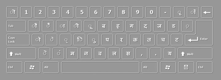 DOWNLOAD ON-SCREEN SANSKRIT KEYBOARD FOR FREE