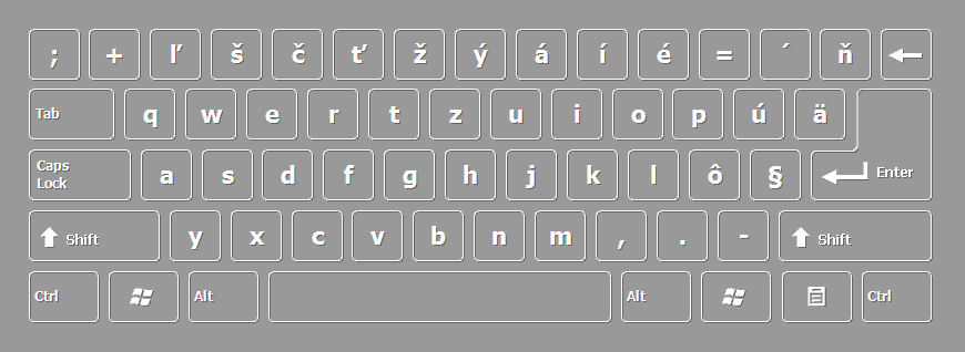 DOWNLOAD ON-SCREEN SLOVAK KEYBOARD FOR FREE! Stiahnuť