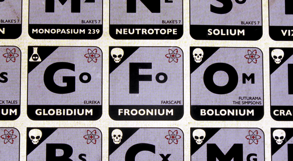 Periodic Table of Imaginary Elements