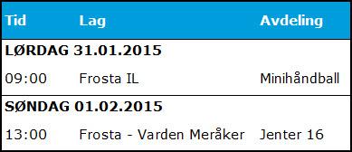 Kampoversikt Frostahallen 31.01. og 01.02.2015
