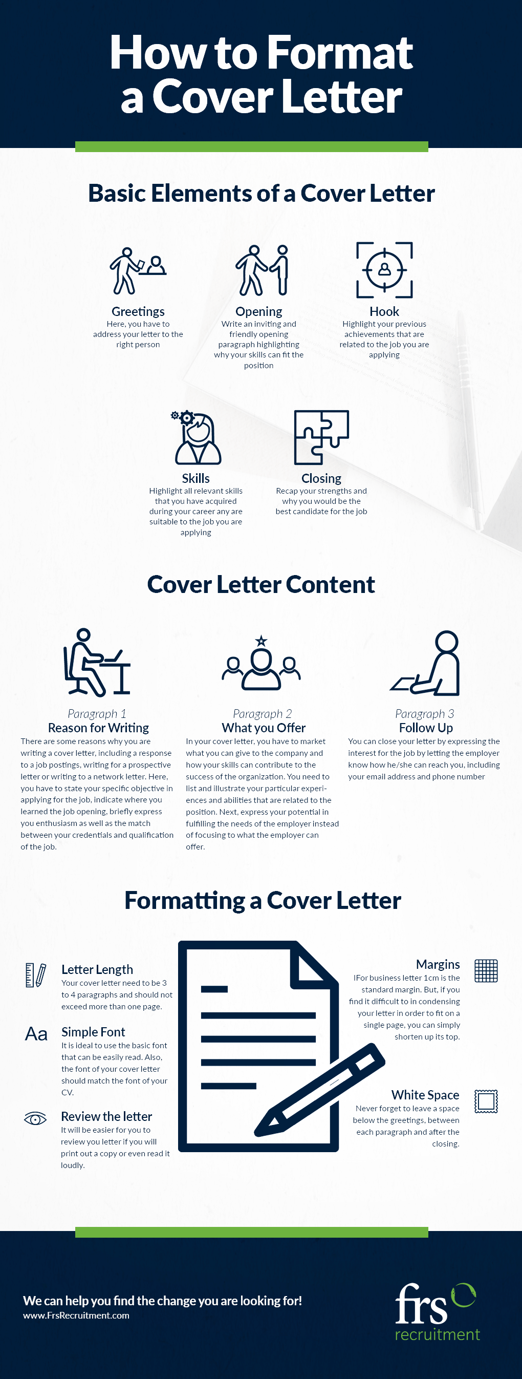 Format For Cover Letter How To Format A Cover Letter Frs Recruitment