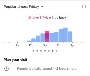 Google Maps Popular Busy Times