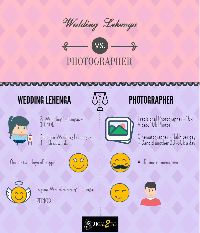 wedding lehenga vs photographer