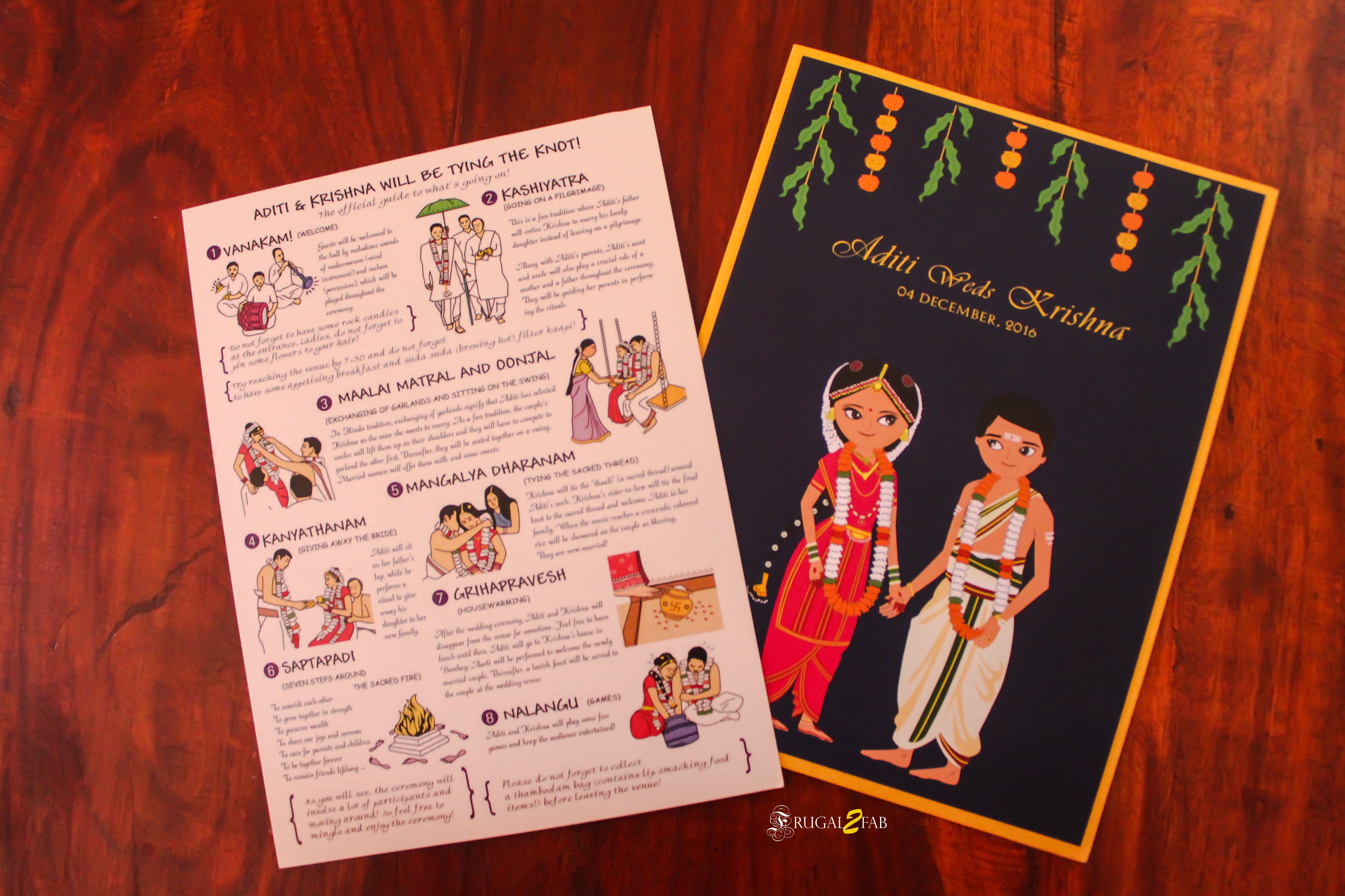 Cute Indian Cartoon Wedding Invitation Card and all its details ...