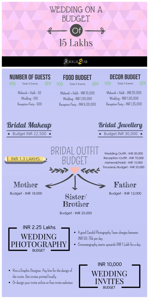 How To Plan A Wedding Under 15 Lakhs Frugal2fab
