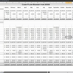 Cash Flow Diagram Creator Satellite Dish Connection Charting Your Progress  Creating Graphs In Excel