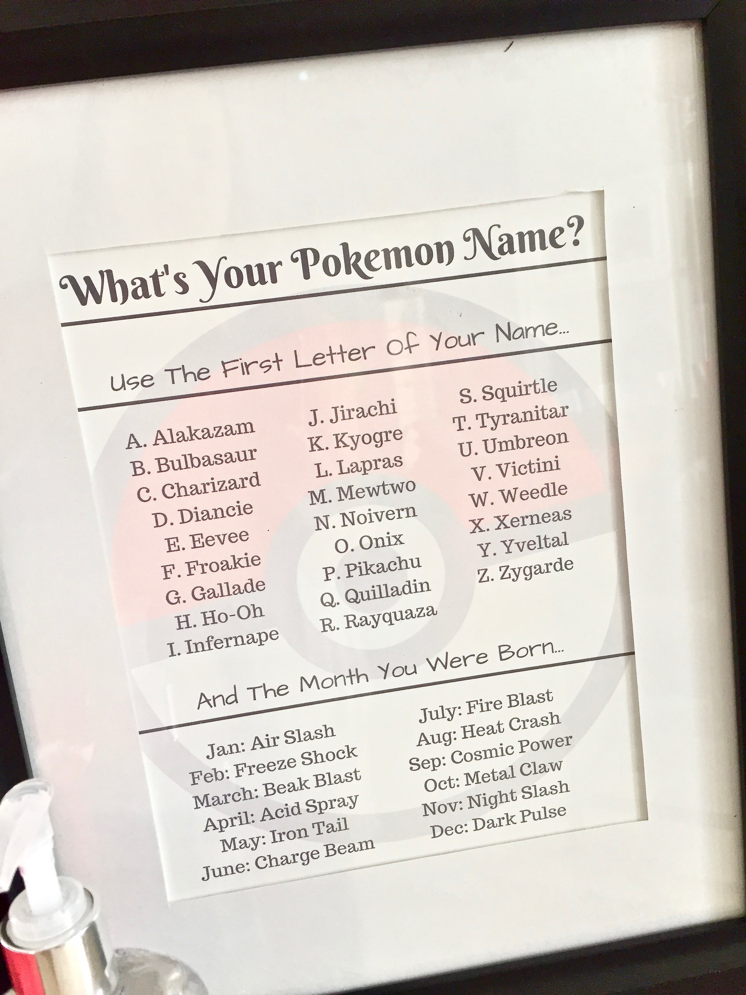 Free printable Pokemon name game sign - Pokemon Party Ideas & Printables