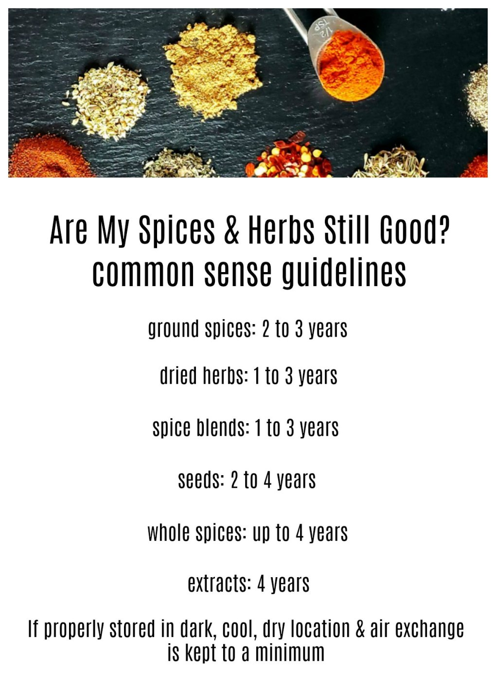 Are My Dried Spices & Herbs Still Good