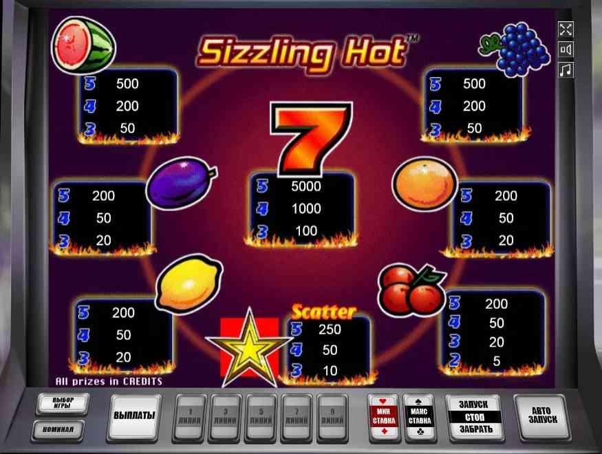 Игровые автоматы старый компот бесплатные игры играть игровые автоматы